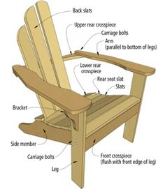 Free Wooden Deck Furniture Plans