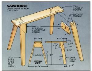 Free Metal Sawhorse Plans